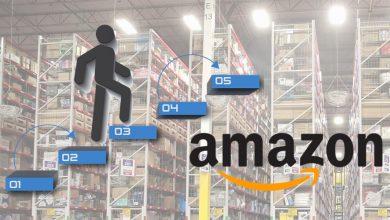 Photo of Toată afacerea ta cu produse fizice pe Amazon în 5 etape