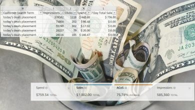 Photo of Cum am cheltuit $750 intr-o zi pe reclame fără să vreau